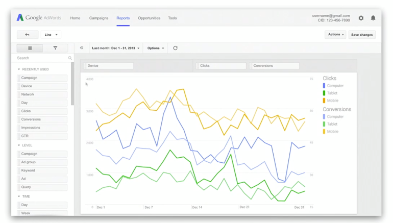 Adwords - Advanced new reporting - line graphs