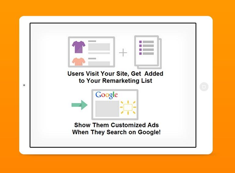 Google Customer Match Ads - retail example
