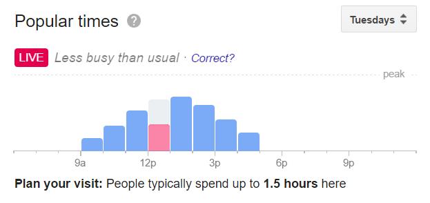 Google Popular Times Live